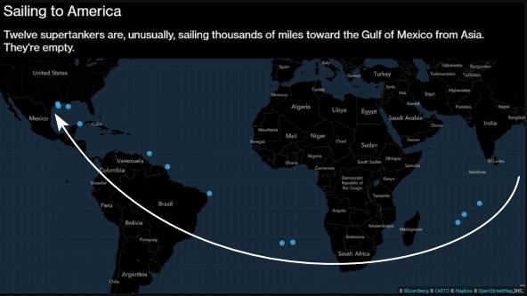 Супертанкеры направляются в США для заправки сланцевой нефтью