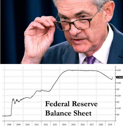 Похоже у ФРС есть кое-что, чтобы решить проблему с индексом Доу-Джонса кардинально