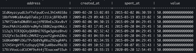 Широко обсуждаемым событием месяца стал перевод 50 биткоинов, созданных еще в феврале 2009 года.
