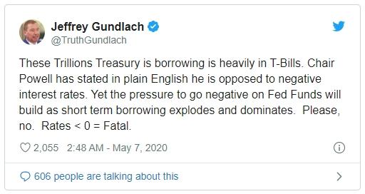 Казначейство занимает свои триллионы преимущественно в коротких бумагах. Председатель Пауэлл уже озвучил свою отрицательную позицию в отношении отрицательных ставок. Однако давление будет нарастать, так как краткосрочные заимствования продолжат расти. Прошу, нет. Ставки < 0 = гибели (Прим. в англ. тут возможна игра слов, т.к. Fatal означает не только гибель, но и неизбежность, неминуемость события).