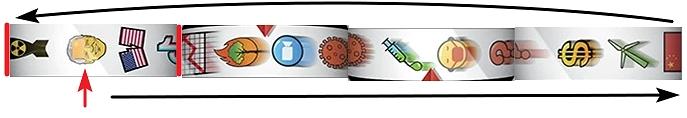Учитывая направление вращения и идентичные символы легко воспроизвести их порядок в каждом из слотов.