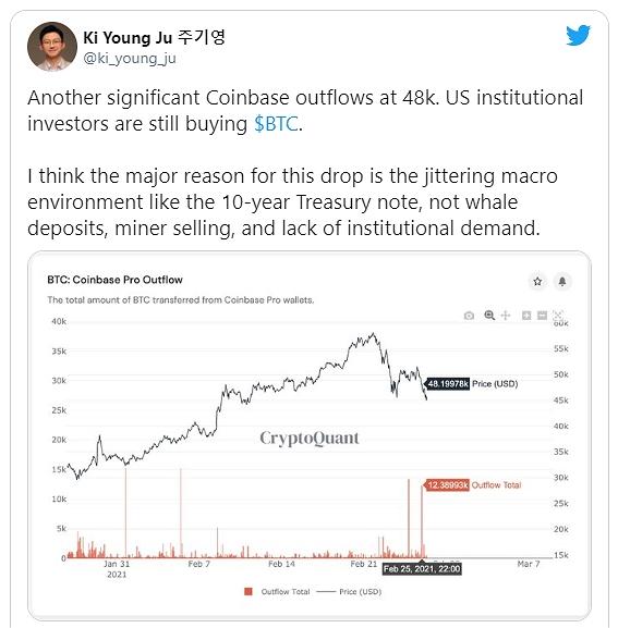 Аналитическая компания CryptoQuant зафиксировала серьезный отток биткоинов с американской биржи Coinbase.